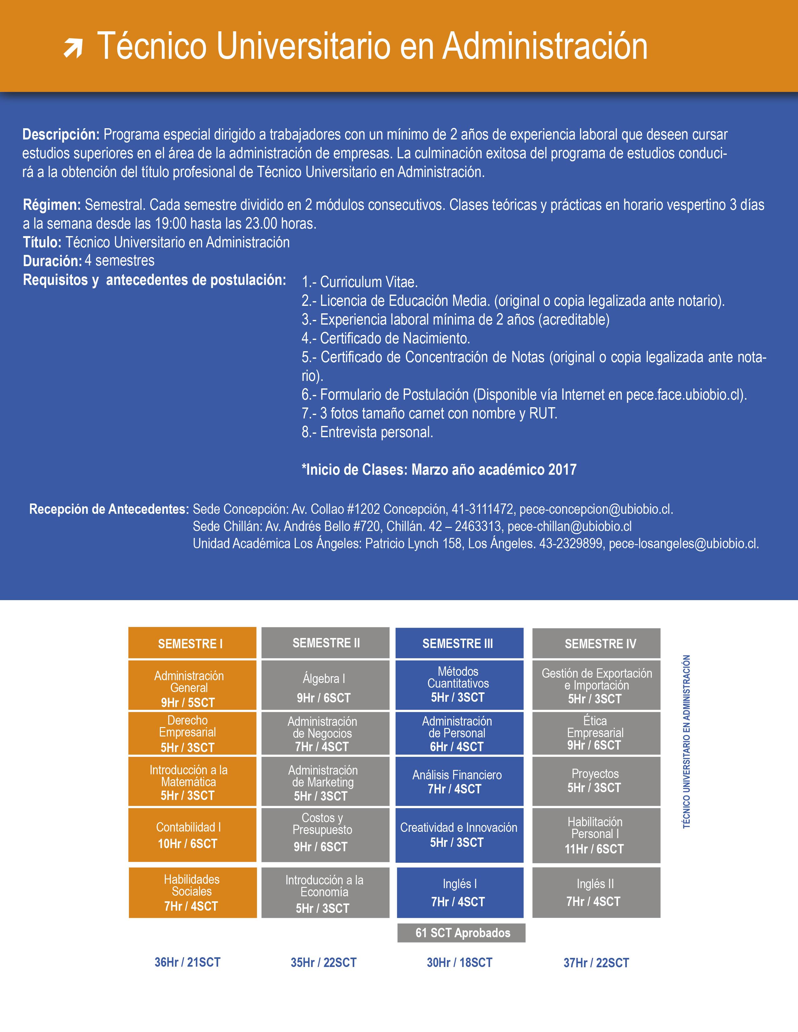 Técnico Universitario en Administración - UBB